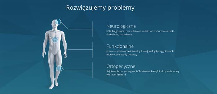 szkolenia fizjoterapia